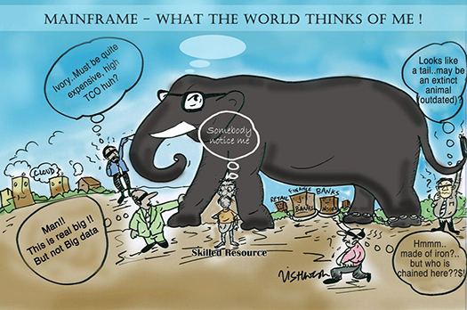 Mainframe - What the World Thinks of Me!